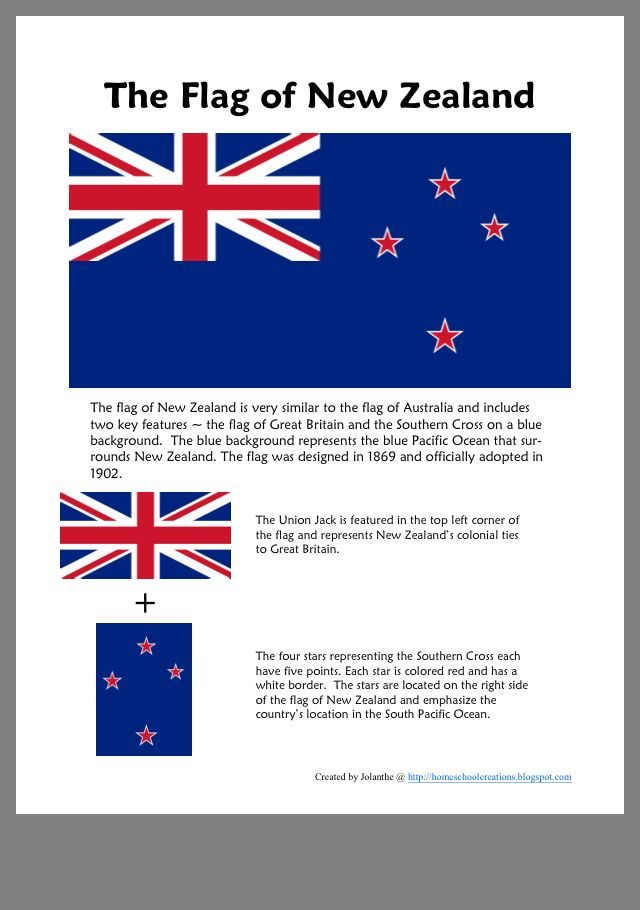 Pin By Terra Shields On New Zealand World Thinking Day New Zealand Flag New Zealand