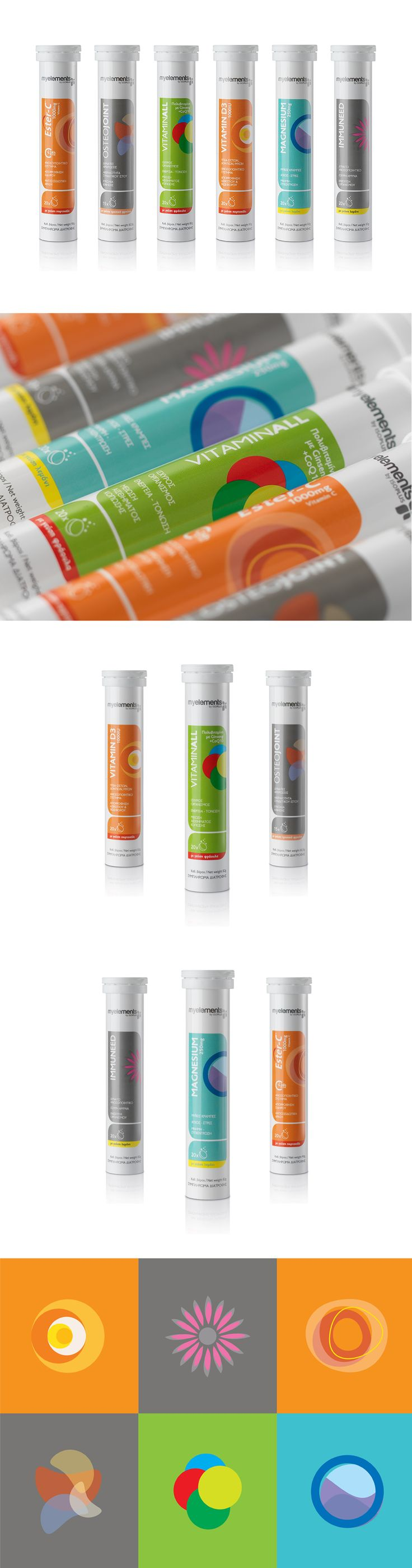 Nutritional supplements myelements designed by ISOPLUS by 2yolk