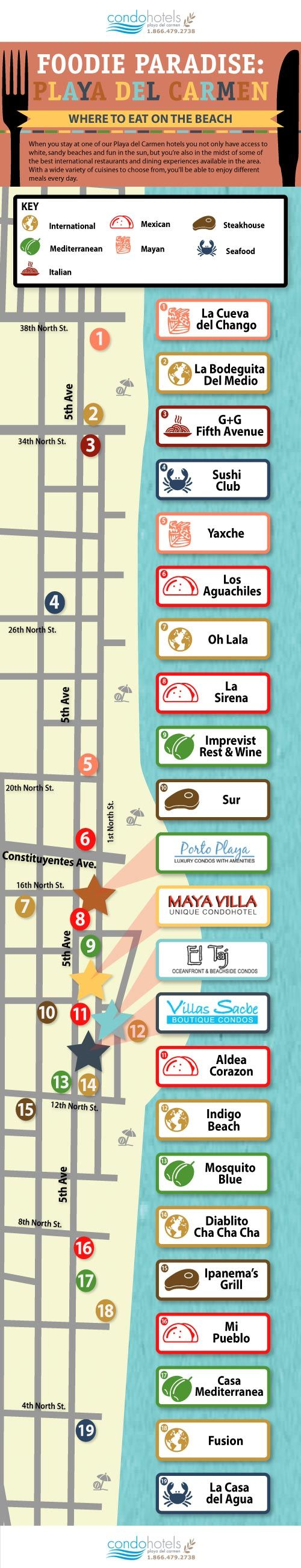 Where to Eat on the Beach When you stay at one of our Playa del Carmen hotels you not only have access to white, sandy beaches and fun in the sun, but you're also in the midst of some of the best i...