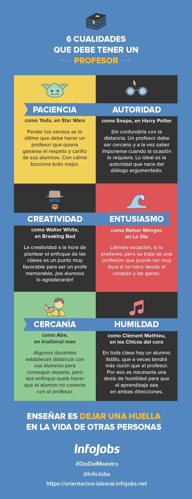 Cualidades de un profesor #Empleo