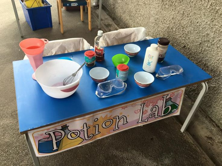 A dramatic play/science area for students to use water and different food stuff…