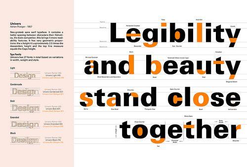 Univers Anatomy | Liliana Díaz Cruz #Type #Typography #Univers
