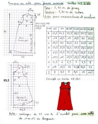 Patron: robe pour femme enceinte (tailles 42 à 60)