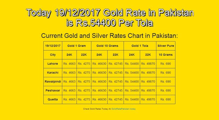#19-Dec-17, #English, #Goldrate, #Goldratepakistan, #Grp Today 19/12/2017 Gold Rate in Pakistan is Rs.54400 Per Tola