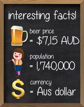 #Perth #InterestingFacts