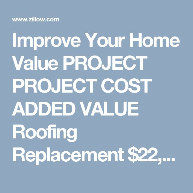 Improve Your Home Value  PROJ - PROJECT COST - ADDED VALUE Roofing Replacement$22,436+$20,378 Bath Remodel                $20,401+$15,881  Vinyl Window Replc  $15,627+$14,377 Deck Addition                $12,935+$13,933 Siding Replacement        $16,011+$13,740 Entry Door Replacement      $3,226 +$3,607 Garage Door Replacement    $1,852+$2,007 Fibergls Attic Insulation       $1,320+$1,882
