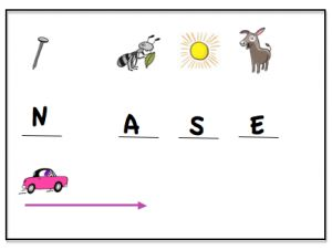Geheimnis des Lesens:man braucht dazu Oma Frieda und ihr Auto: Oma Frieda startet beim /N/ und fährt los. Die Kinder sagen die ganze Zeit NNNNNNNNNNNNNN. Wenn Oma Frieda beim /A/ ankommt, in  dem Moment wechseln die Kinder vom /N/ zum /A/, dann sagen alle also AAAAAAAAAA bis Frieda beim /S/ ankommt usw. Nachdem alle Buchstaben verbunden wurden und das Wort NASE erlesen wurde, habe wir es noch geklatscht, um direkt sagen zu können, dass das Wort 2 Silben hat und somit mindestens 2…