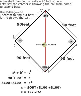 an analysis of pythagoras in the field of math Field (mathematics) 1 field (mathematics) in abstract algebra, a field is an algebraic structure with notions of addition, subtraction, multiplication, and division, satisfying certain axioms the most commonly used fields are the field of real numbers, the field of complex.
