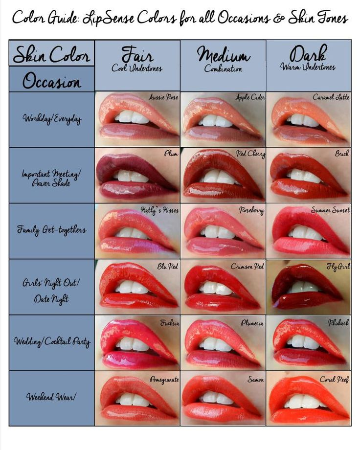 Lipstick Colors for Every Occasion. Choose the Perfect LipSense Shade for any occasion and skin tone. Distributor ID: 183724 #LipSense #EverlastingBeautyCo #LipstickColorPsychology