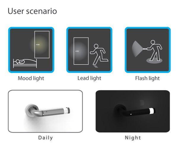 led_doorhandle4: Led Doorhandle4, Doors Handles, Doors Lights, Creative Ideas, Detached Flashlight, Ledoorhandl Une, Led Lights, Led Doors, Ledoor Handles