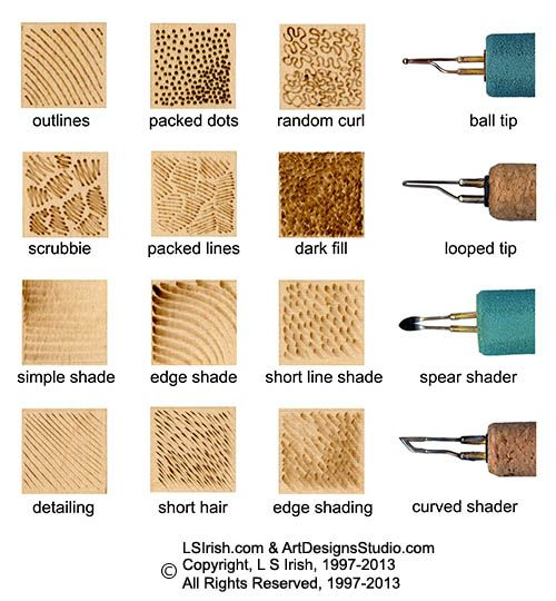 Pyrography stroke guide. Just happens to be the other half of soething I already Pinned quite some time ago but none the less imformative for all that. Also a very good link to a lady with years & loads of experiance ;)