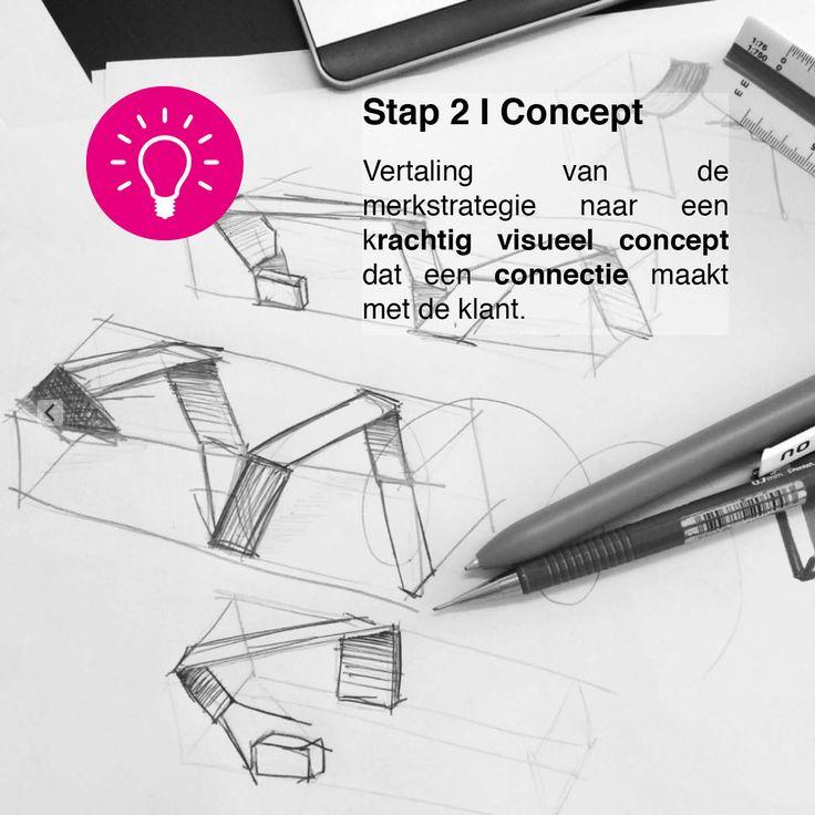 Stap 2: het ontwikkelen van een visuele merkidentiteit #merkbeleving #interieurarchitectuur #grafischevormgeving