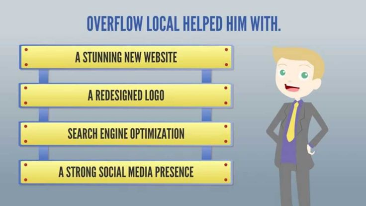 Find out why so many businesses in Wisconsin turn to us for web design a...