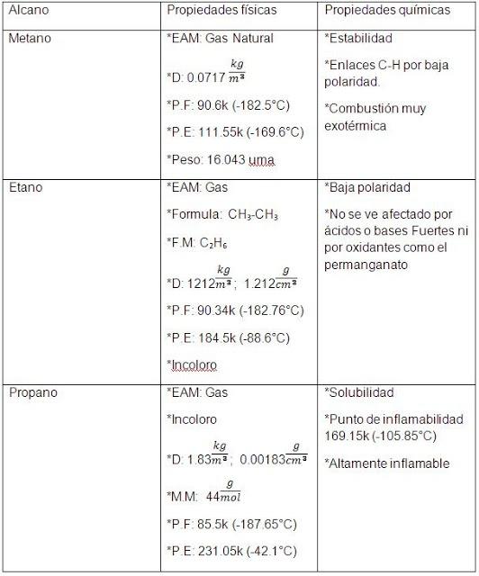 52 best Propiedades quimicas y fisicas de los materiales images on - new tabla periodica lenntech