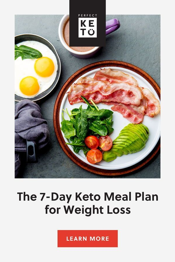 Hosted Site Search Discovery For Companies Of All Sizes In 2020 Meal Planning Meals Keto Meal Plan