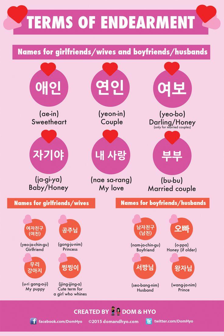 How To Learn Korean | My Korean Study Plan (3 Week Exam ...