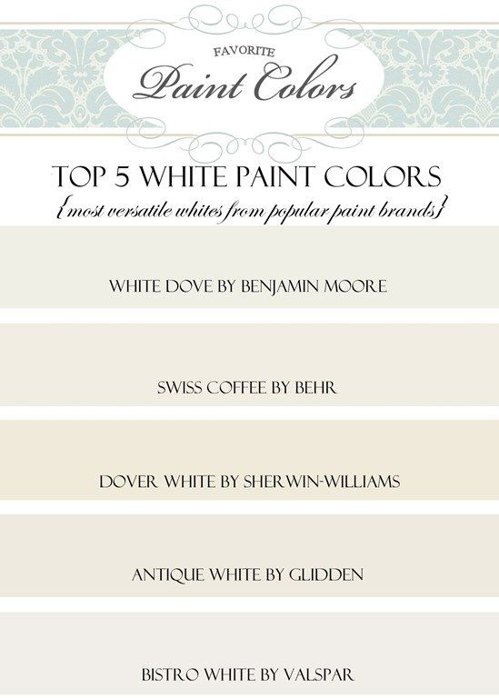 Top 5 Favorite White Paint Colors {most versatile whites from 5 popular brands}
