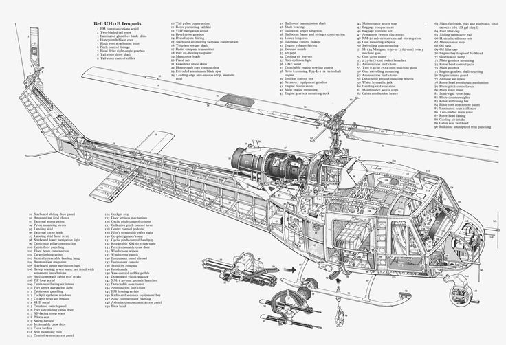 helicopter engine diagram helicopter wiring diagrams cars helicopter engine diagram helicopter wiring diagrams projects