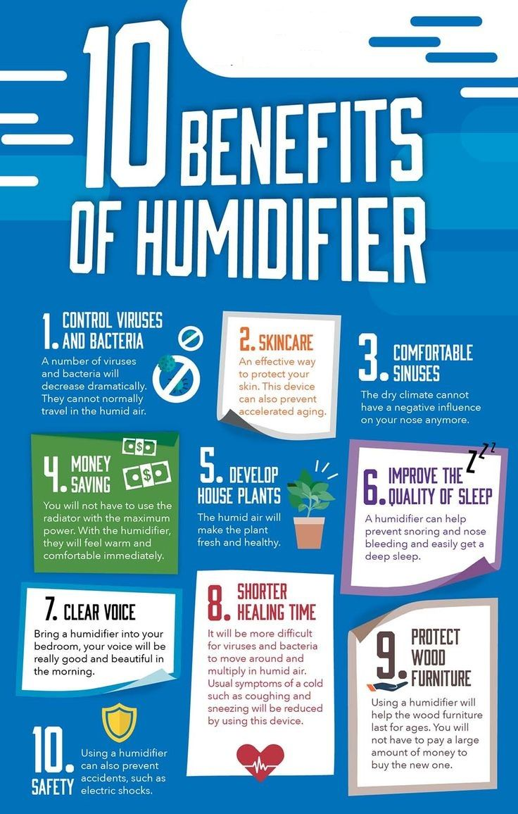 10 Best Whole House Humidifiers Reviewed And Rated Mar 2021 Best Humidifier Humidifier Humidifier Benefits