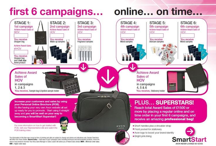 Smart Start leaflet 2013 inside cover Smart Start for new