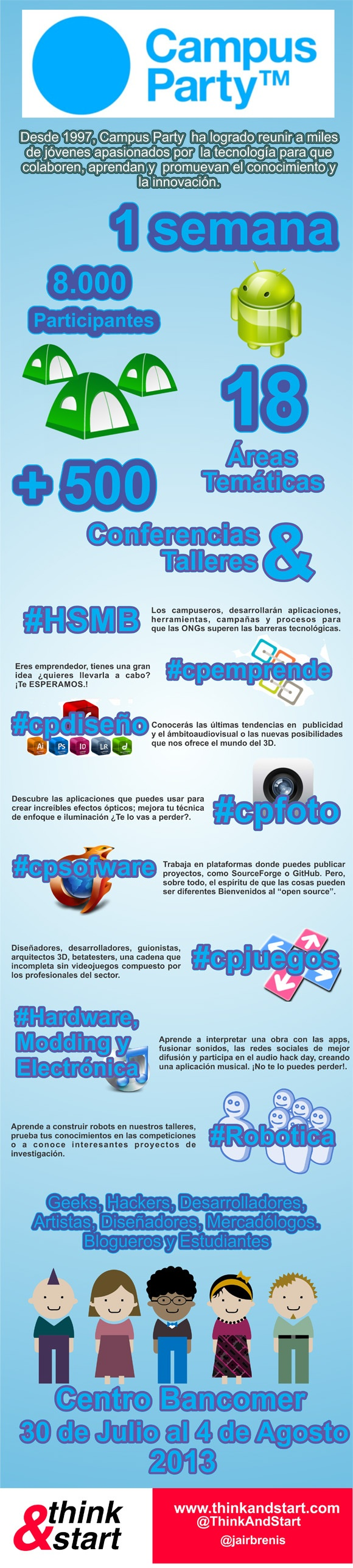 Campus Party #infografia #infographic