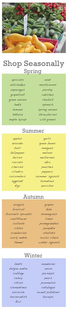 Shop Seasonally.  I'm always asking what's in season.  This should help.  :)