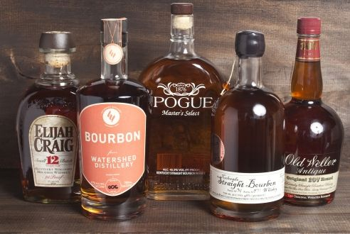 10 best bourbons via Timeout Chicago