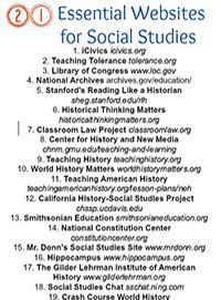 Top Social Studies websites for students