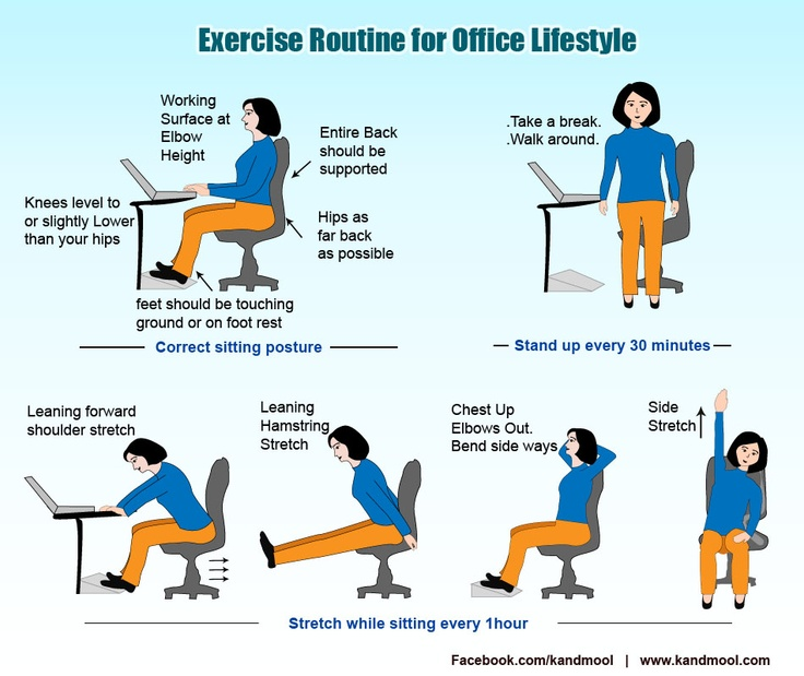 Simple Exercise To Be Followed In Office To Keep Your Body