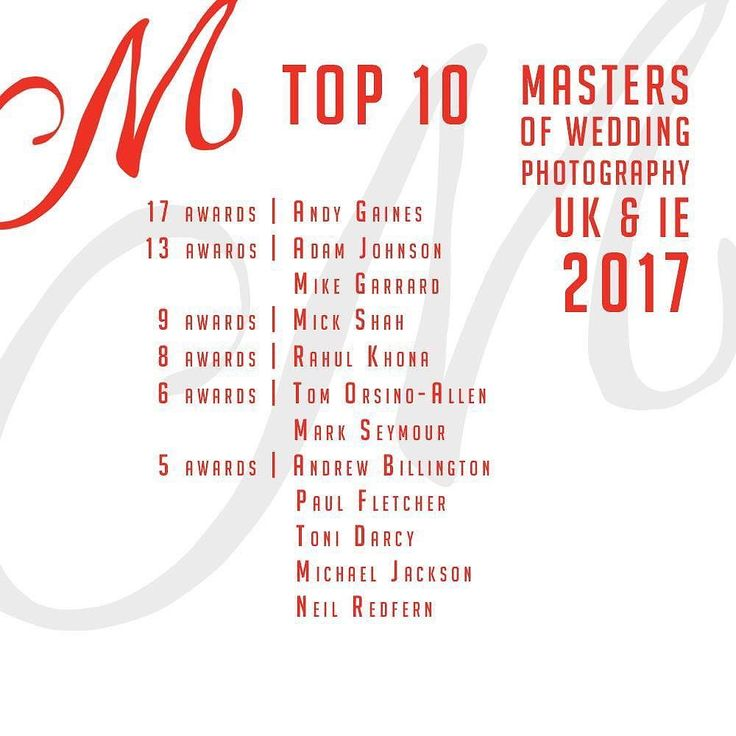 A very special start to the week for us as it was announced that we made it into the Top Ten Wedding Photographers in the UK for the Masters Of Wedding Photography competition. It's a bit of a mouthful but it's good news!