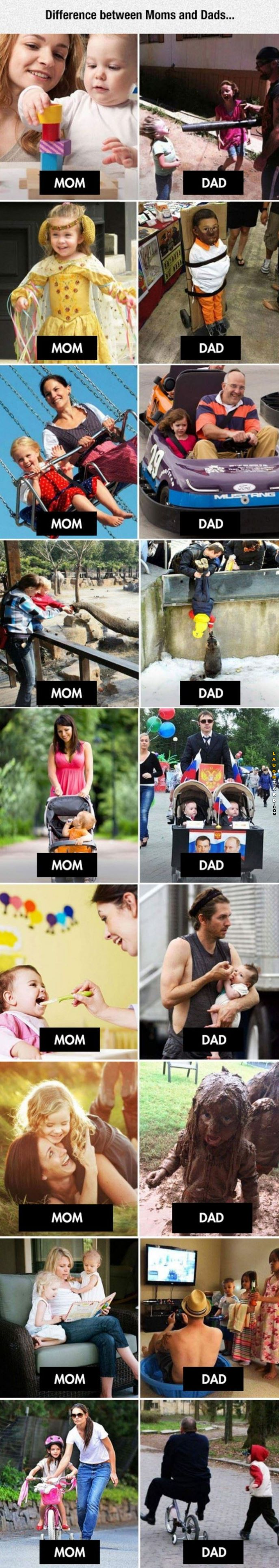 Difference between Mom and Dad