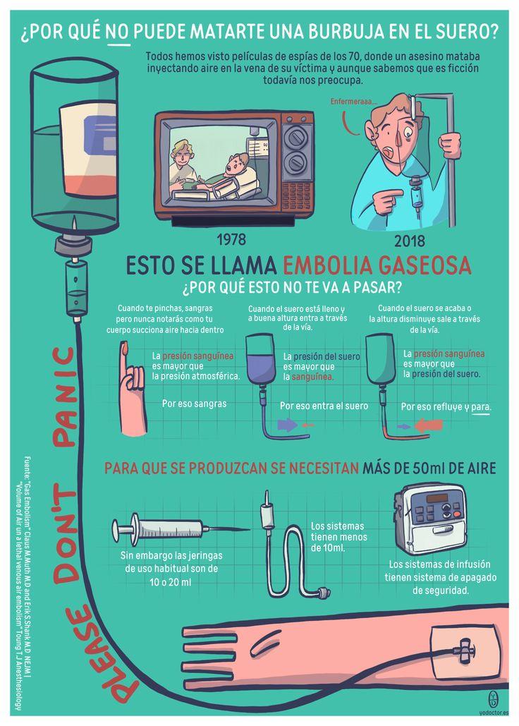 💉Burbujas en el suero y como no pueden matarte💀 (o como La CIA no mandaría un asesino a hacer el trabajo de una enfermera) #enfermeria #medicina #salud #infografia #humormedico