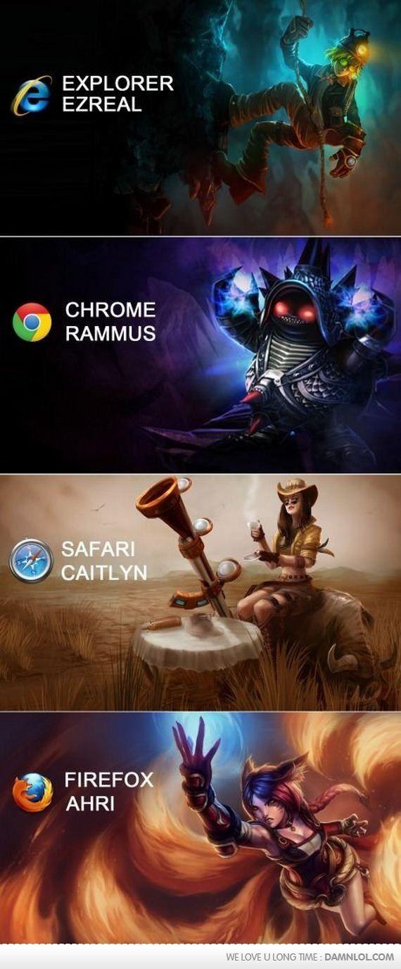 MIND. BLOWN. League of Legends Browser Wars.