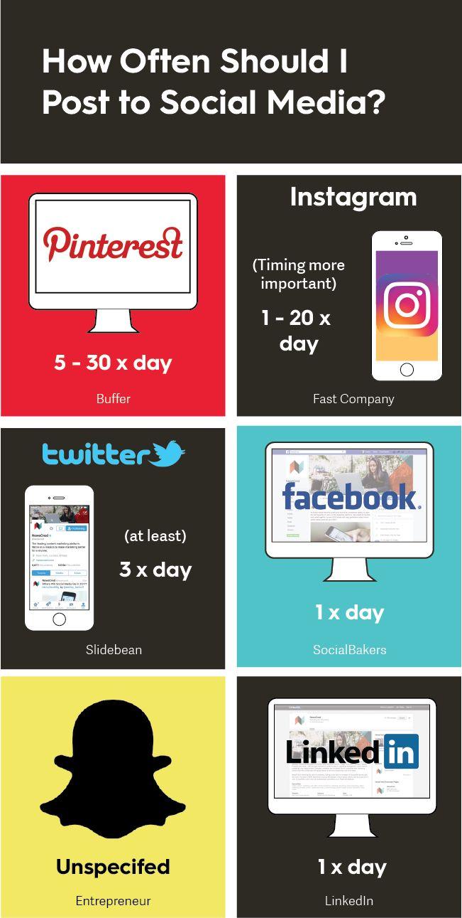 how-often-should-you-post-on-social-media