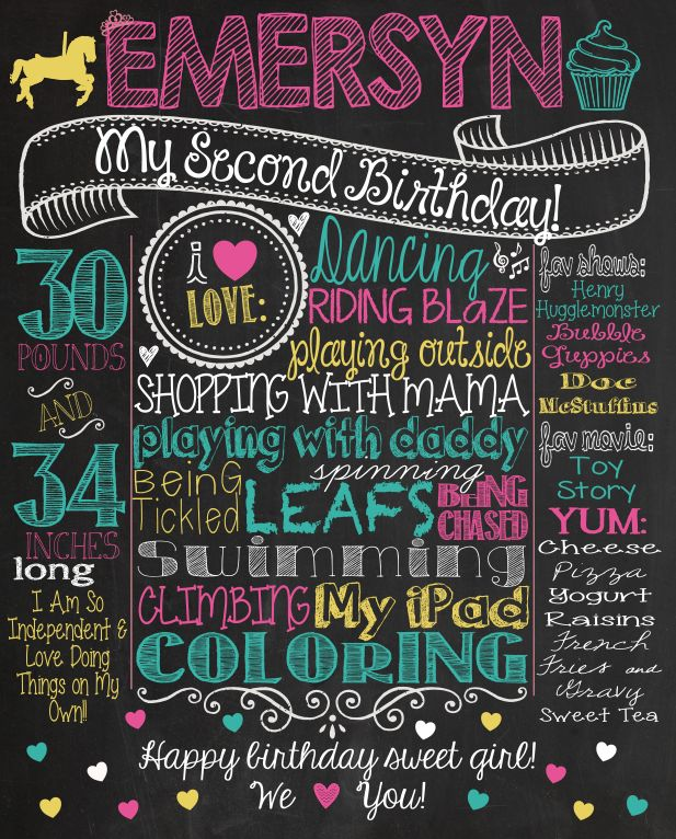 135 Best Images About Chalkboard Birthday Posters On
