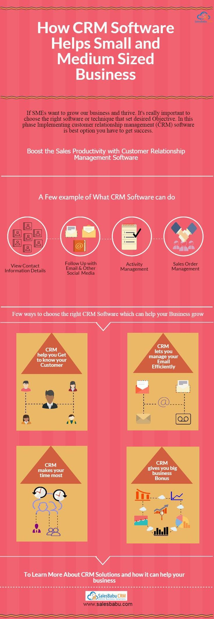 Infographic: What is #CRM Software & How it can be helpful for Small and medium sized #Business.