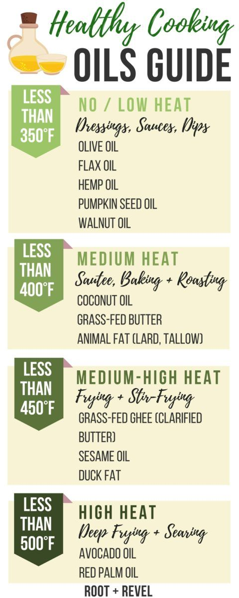 Most cooking oils, like vegetable and canola oil, are horrible for your health. We've got healthy cooking oil substitutes, full of heart-healthy fats and nutritional benefits, whether you're cooking, frying or baking. Including detailed info on smoke points and high heat cooking.
