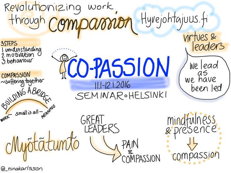 CoPassion Seminar in Helsinki, in January. Work Visual App. Bamboo Stylus. More sketchnotes on my website:www.innostaja.fi