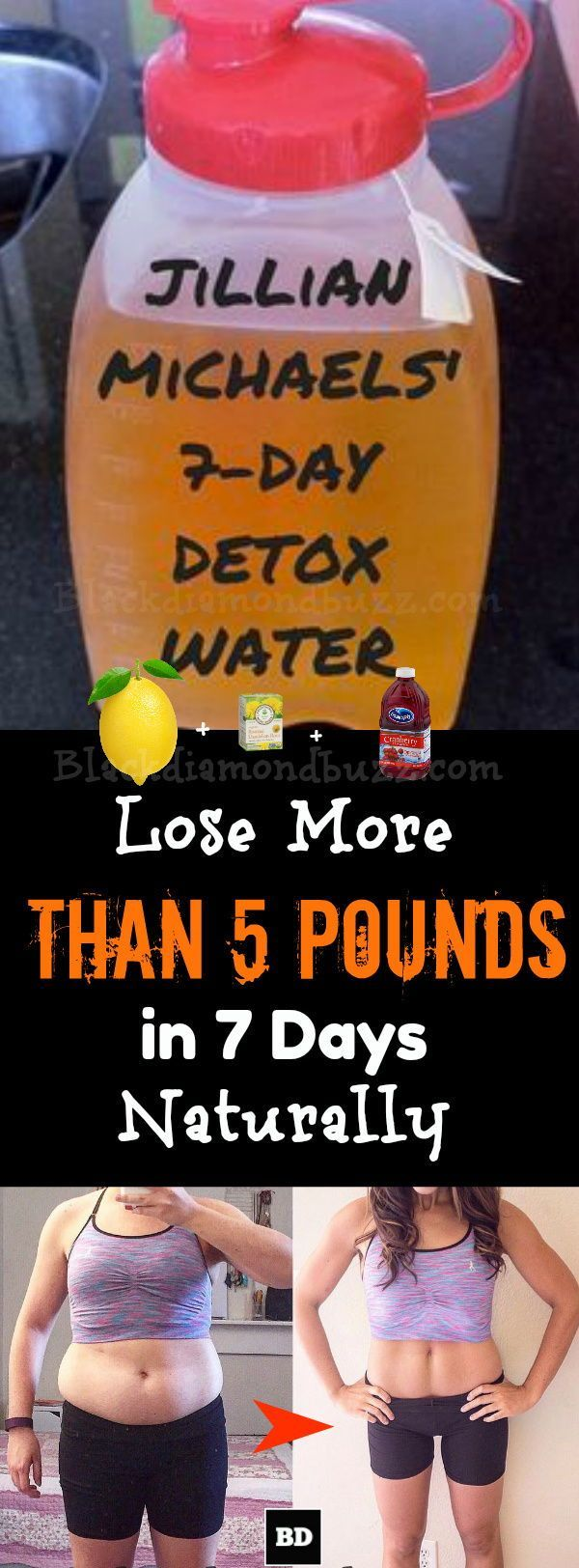 Jillian Michael's Detox Drink Recipes for Weight Loss Jillian Michaels Detox…