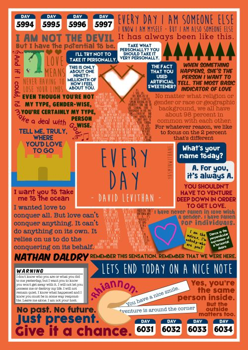 Book Collage based on Every Day by David Levithan.Totally recommend this book, one of my faves!Side note: I absolutely love the UK covers for David's books. So rad.You can see the rest of my book collages HERE