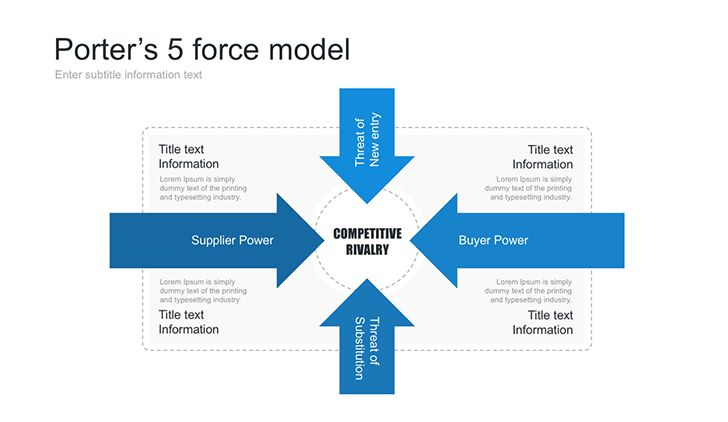 usps porter five forces Competitive forces (porter's 5 forces) analysis of the competitive environment can be done utilising michael porter's 5-forces model of ups and fedex porter's theoretical framework porter's theoretical framework.
