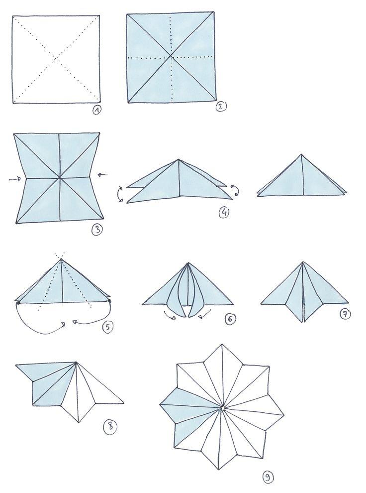 gabarit-étoile-papier-marabout.jpg (2530×3404)