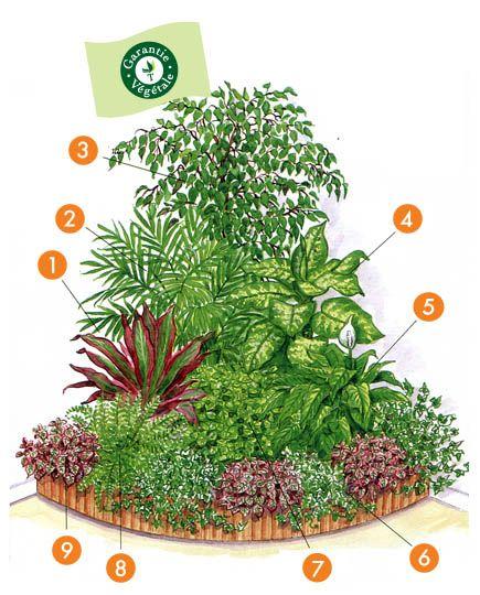 Les 25 meilleures id es de la cat gorie plan de jardin sur for Jardin 130m2