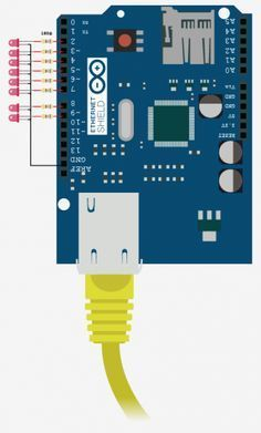 Pin Control Over the Internet – Arduino + Ethernet. #electronics #maker