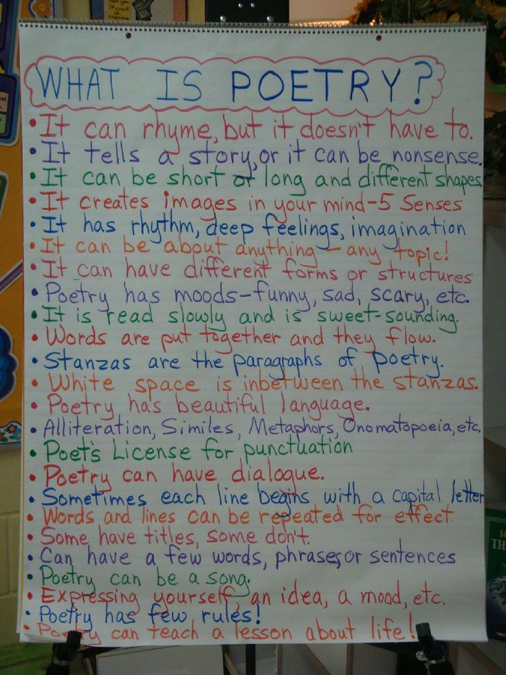 poetry: Poetry United, Anchor Charts, Anchors Charts For Poetry, Poetry Lessons For 5Th Grade, Languages Art, Poetry Posters, Teaching Poetry To Kids, Poetry Anchors Charts, Poetry Anchor Chart