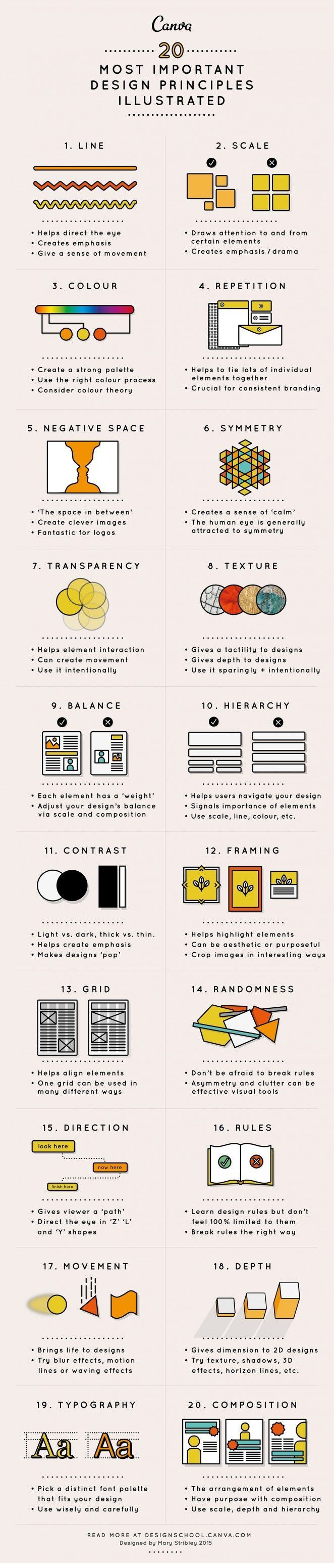 cool Design Elements and Principles - Tips and Inspiration By Canva                                                                                                                                                                                 More
