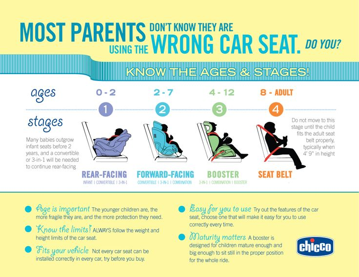 Chicco Infographic Car Seat SafetyAND FOR THE LOVE OF GOD, Do NOT turn your kid faceforward until AFTER they are a year, minimum!