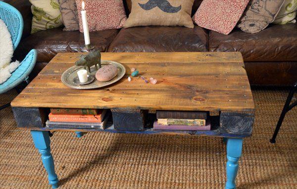 Dnes vám znova prinášame paletové inšpirácie. V tomto príspevku si môžete pozrieť na aký nábytok sa dajú jednotlivé palety použiť. Ich použiteľnosť je všestranná, môžete si z nich vyrobiť posteľ, stôl, police a iný nábytok.