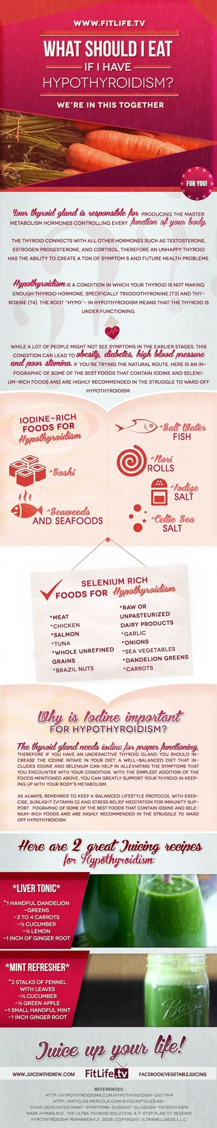 What To Eat If You Have Hypothyroidism (Infographic) - mindbodygreen.com