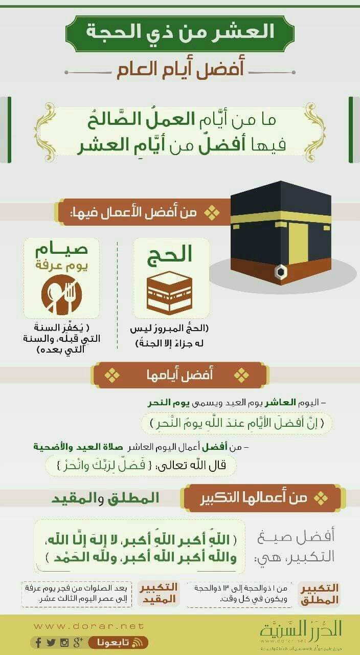 Pin By نسمه حسن On أيات قرانيه وادعيه